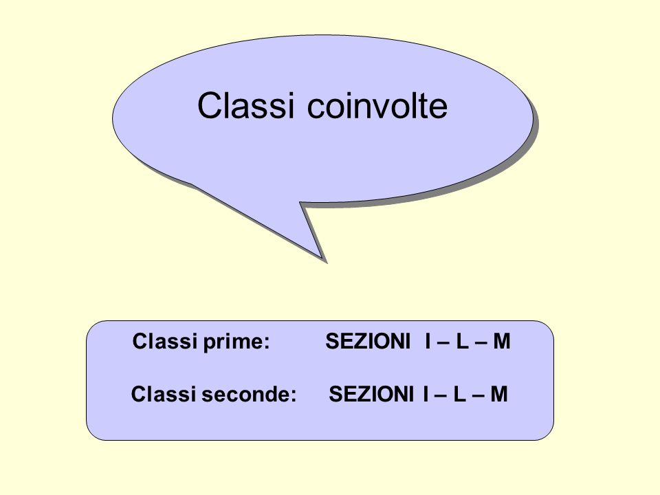 Classi coinvolte Classi prime: SEZIONI I – L – M Classi seconde:SEZIONI I – L – M
