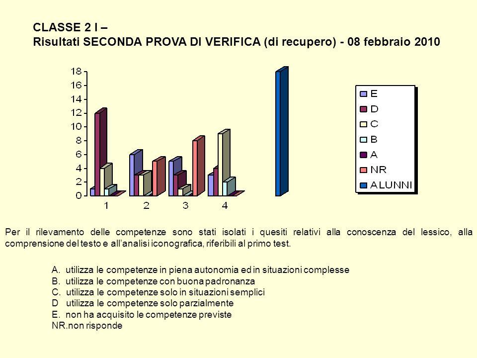 CLASSE 2 I – Risultati SECONDA PROVA DI VERIFICA (di recupero) - 08 febbraio 2010 Per il rilevamento delle competenze sono stati isolati i quesiti rel