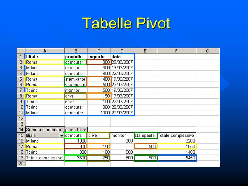 Tabelle Pivot