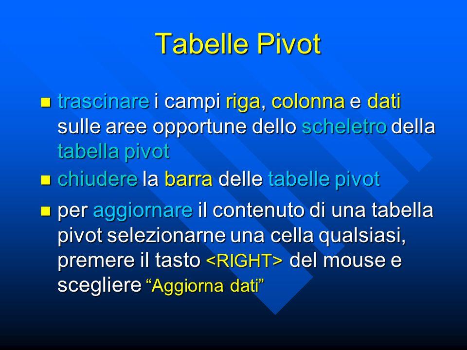 Tabelle Pivot trascinare i campi riga, colonna e dati sulle aree opportune dello scheletro della tabella pivot trascinare i campi riga, colonna e dati