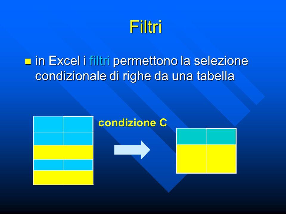 Filtri in Excel i filtri permettono la selezione condizionale di righe da una tabella in Excel i filtri permettono la selezione condizionale di righe