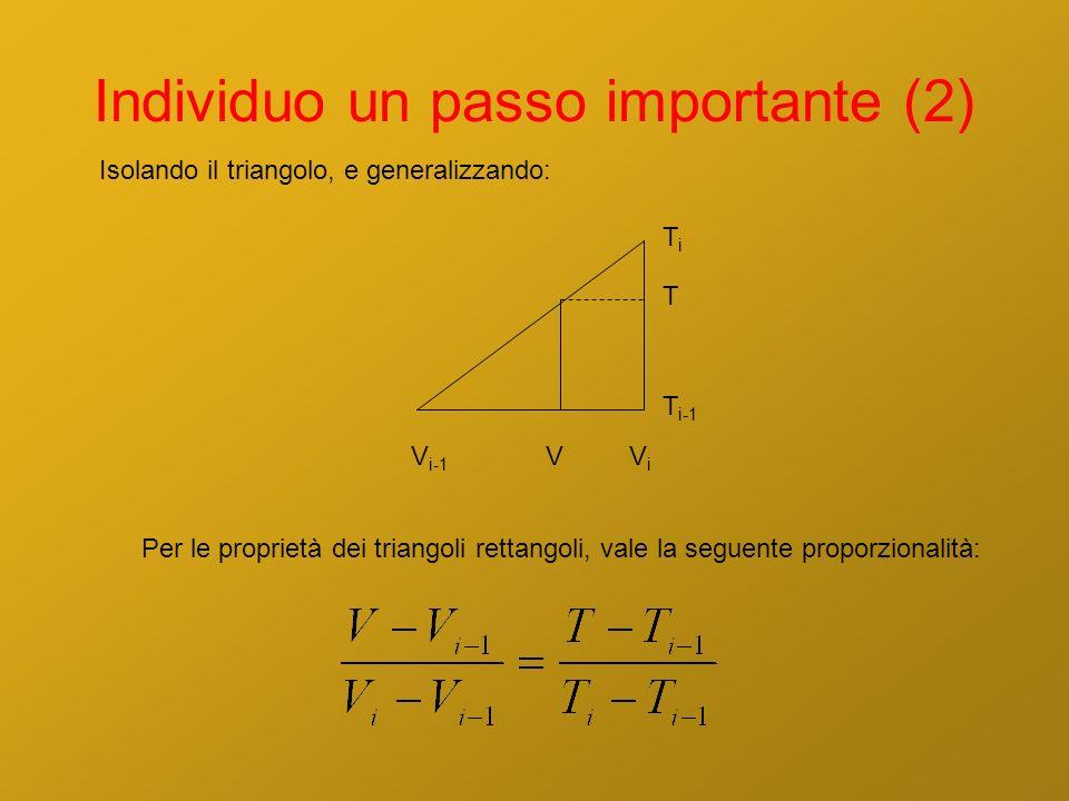 Individuo un passo importante (2) Isolando il triangolo, e generalizzando: V i-1 ViVi V T i-1 TiTi T Per le proprietà dei triangoli rettangoli, vale l