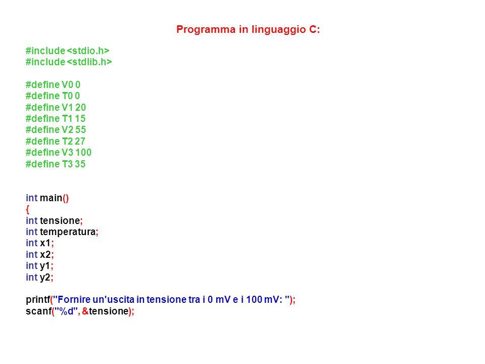 Programma in linguaggio C: #include #define V0 0 #define T0 0 #define V1 20 #define T1 15 #define V2 55 #define T2 27 #define V3 100 #define T3 35 int