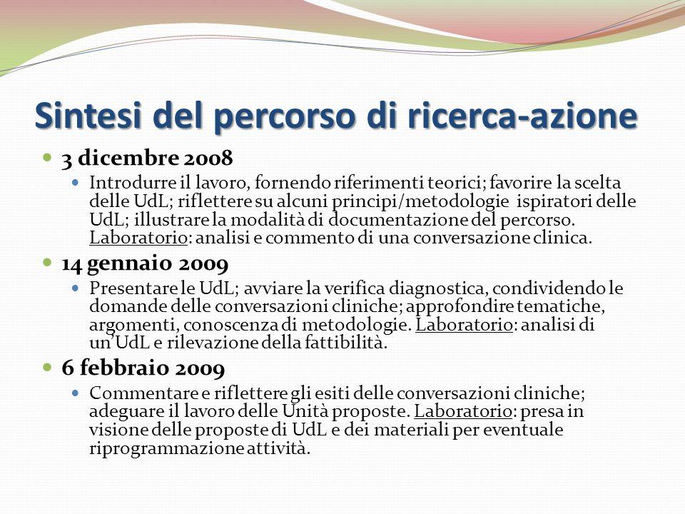 Sintesi del percorso di ricerca-azione 3 dicembre 2008 Introdurre il lavoro, fornendo riferimenti teorici; favorire la scelta delle UdL; riflettere su