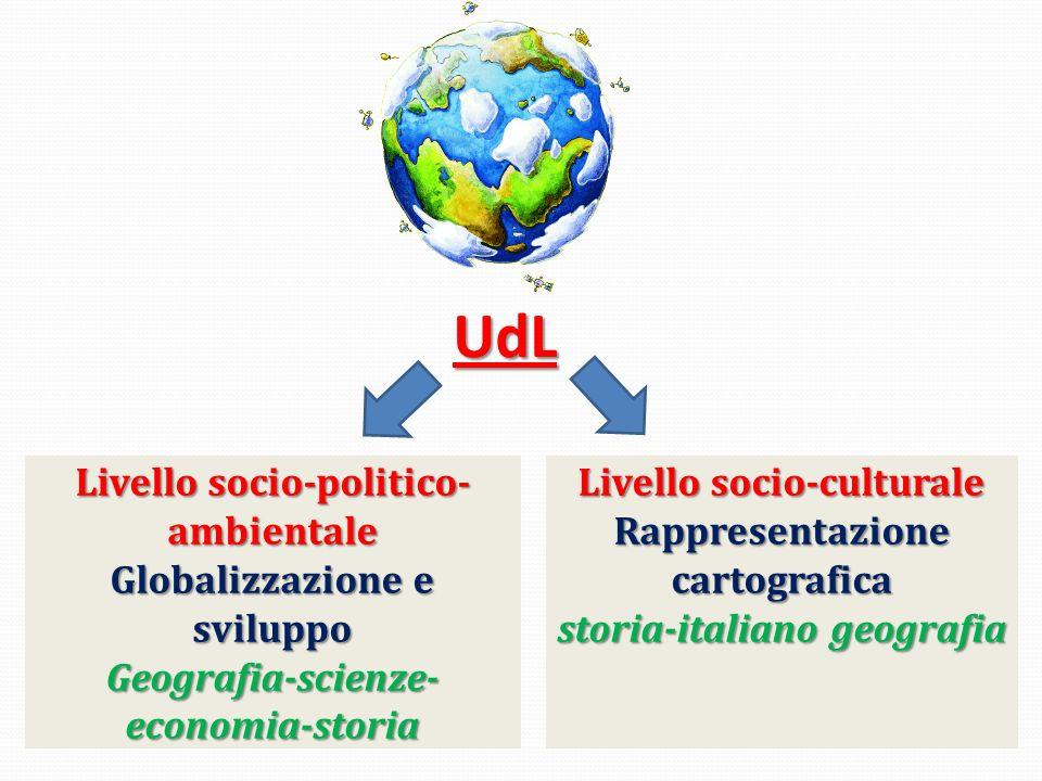 UdL Livello socio-culturale Rappresentazione cartografica storia-italiano geografia Livello socio-politico- ambientale Globalizzazione e sviluppo Geog