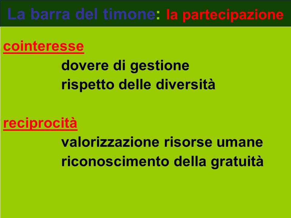 La barra del timone: la partecipazione cointeresse dovere di gestione rispetto delle diversità reciprocità valorizzazione risorse umane riconoscimento della gratuità