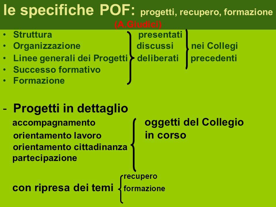 le specifiche POF: progetti, recupero, formazione (A.Giudici) Struttura presentati Organizzazione discussi nei Collegi Linee generali dei Progetti del