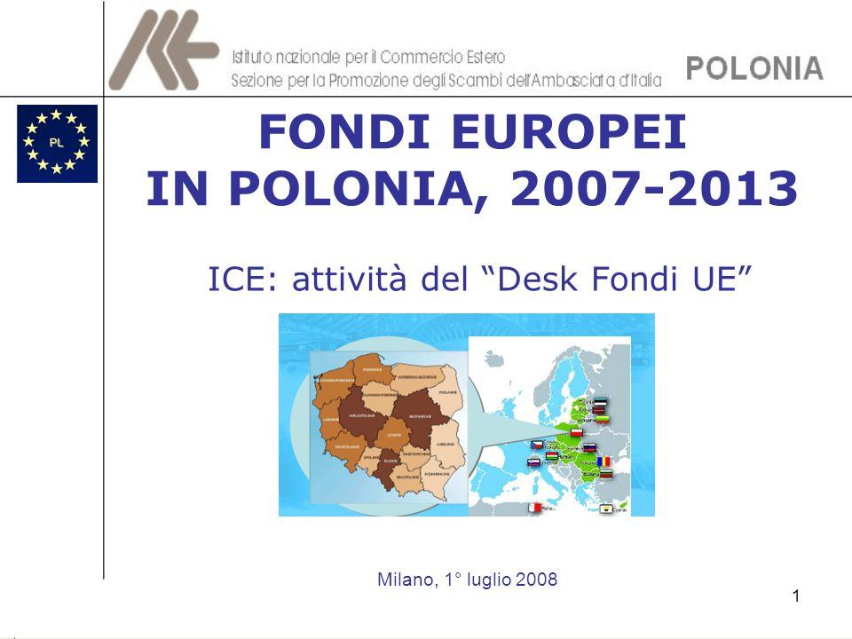 1 FONDI EUROPEI IN POLONIA, 2007-2013 ICE: attività del Desk Fondi UE Milano, 1° luglio 2008