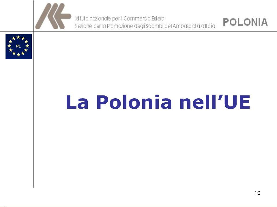 10 La Polonia nellUE