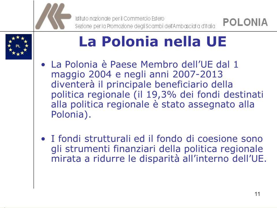 11 La Polonia nella UE La Polonia è Paese Membro dellUE dal 1 maggio 2004 e negli anni 2007-2013 diventerà il principale beneficiario della politica r