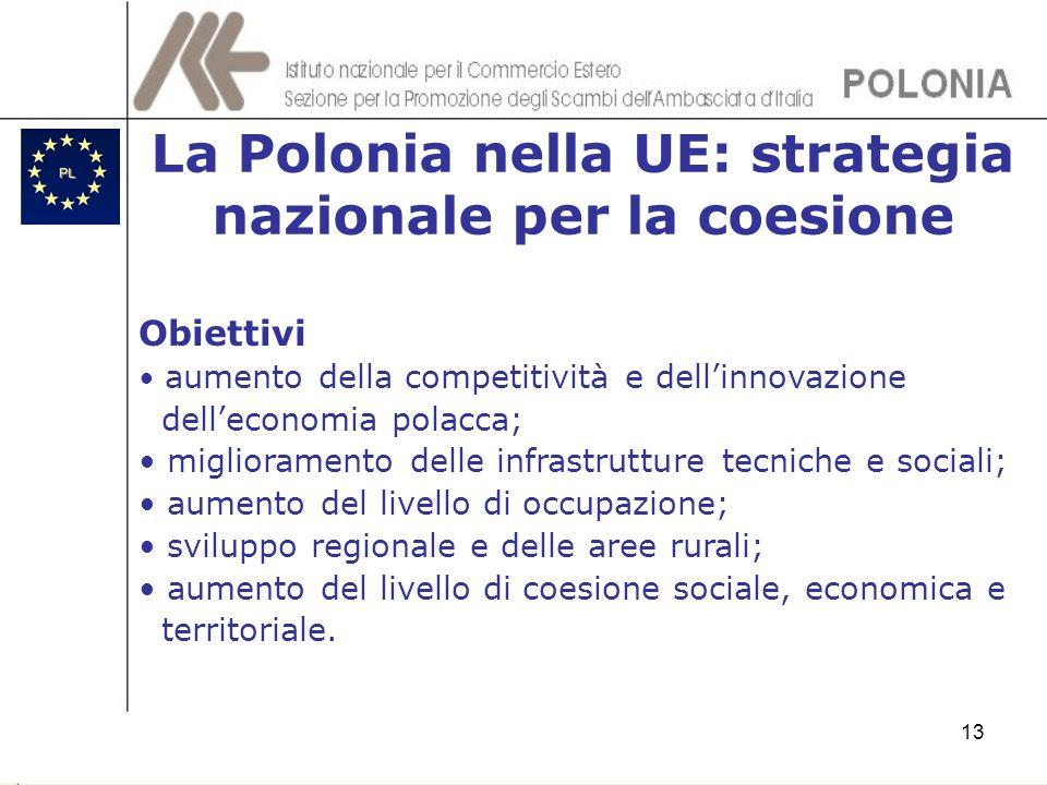 13 La Polonia nella UE: strategia nazionale per la coesione Obiettivi aumento della competitività e dellinnovazione delleconomia polacca; migliorament