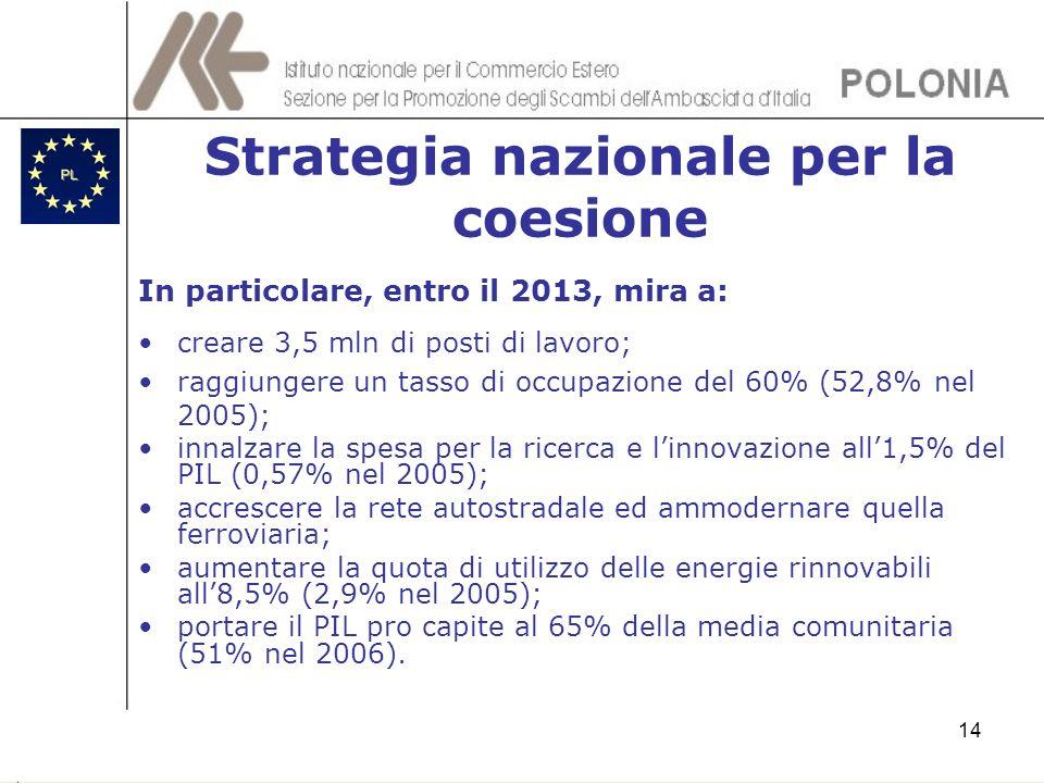 14 Strategia nazionale per la coesione In particolare, entro il 2013, mira a: creare 3,5 mln di posti di lavoro; raggiungere un tasso di occupazione d