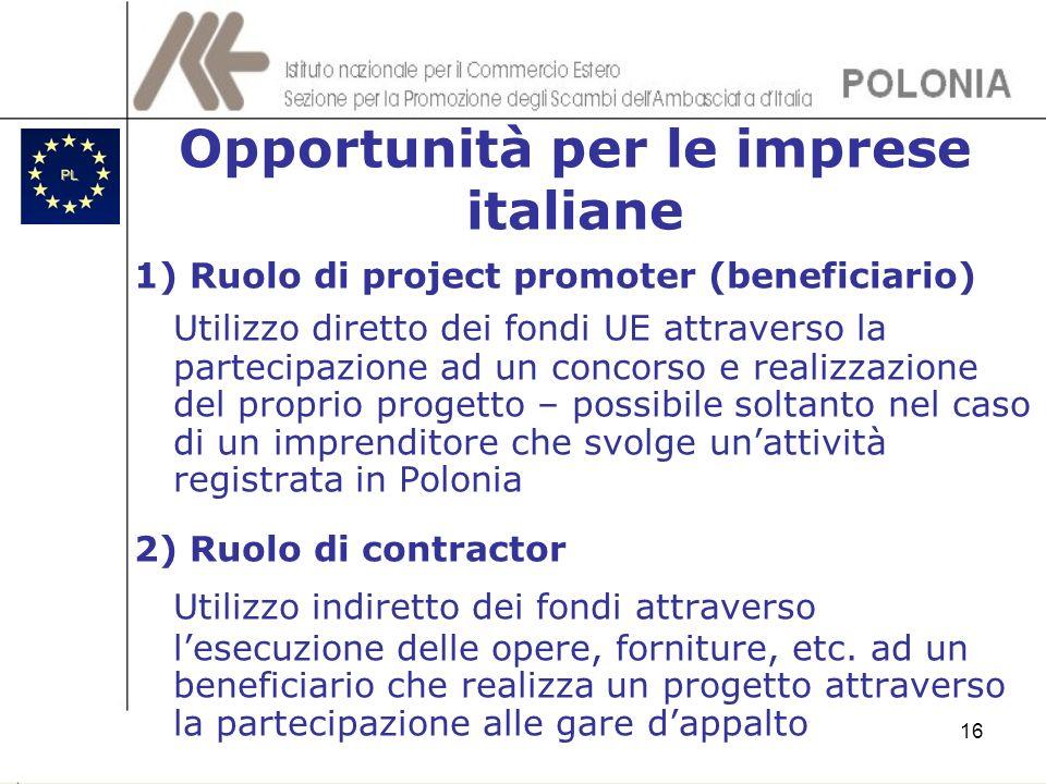 16 Opportunità per le imprese italiane 1) Ruolo di project promoter (beneficiario) Utilizzo diretto dei fondi UE attraverso la partecipazione ad un co