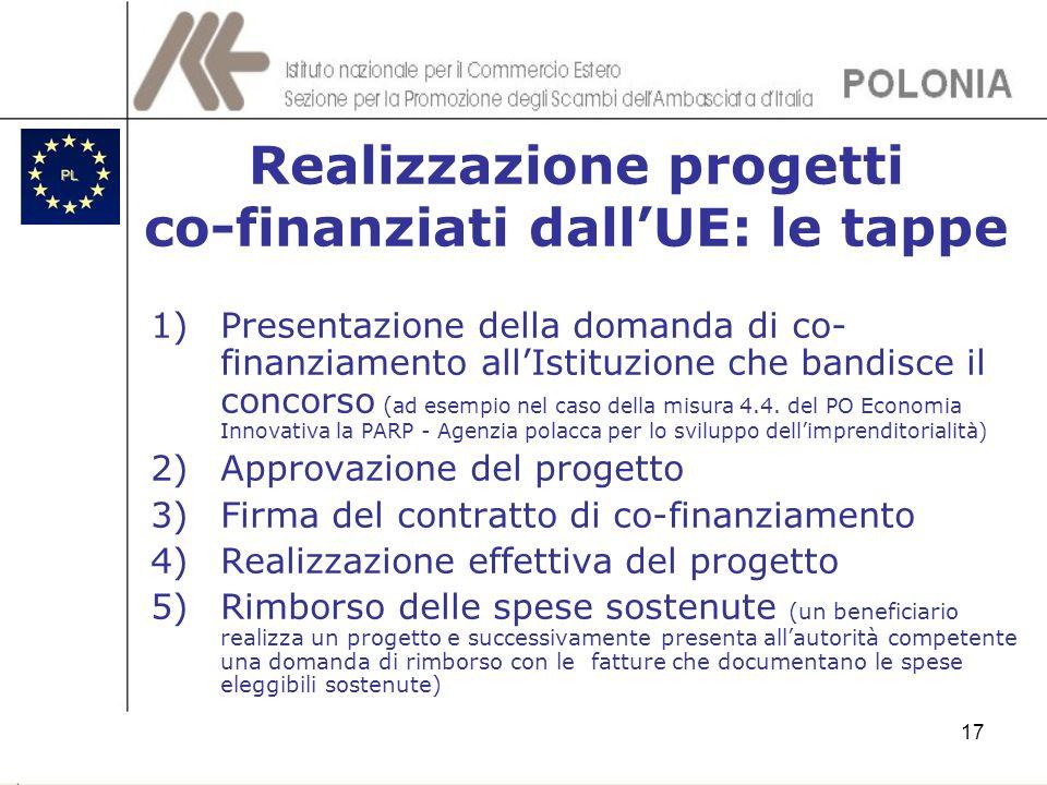 17 Realizzazione progetti co-finanziati dallUE: le tappe 1)Presentazione della domanda di co- finanziamento allIstituzione che bandisce il concorso (