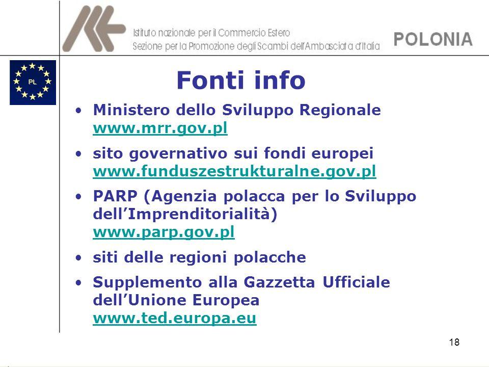 18 Fonti info Ministero dello Sviluppo Regionale www.mrr.gov.pl www.mrr.gov.pl sito governativo sui fondi europei www.funduszestrukturalne.gov.pl www.