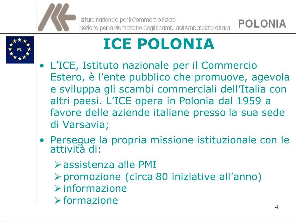 4 LICE, Istituto nazionale per il Commercio Estero, è lente pubblico che promuove, agevola e sviluppa gli scambi commerciali dellItalia con altri paes