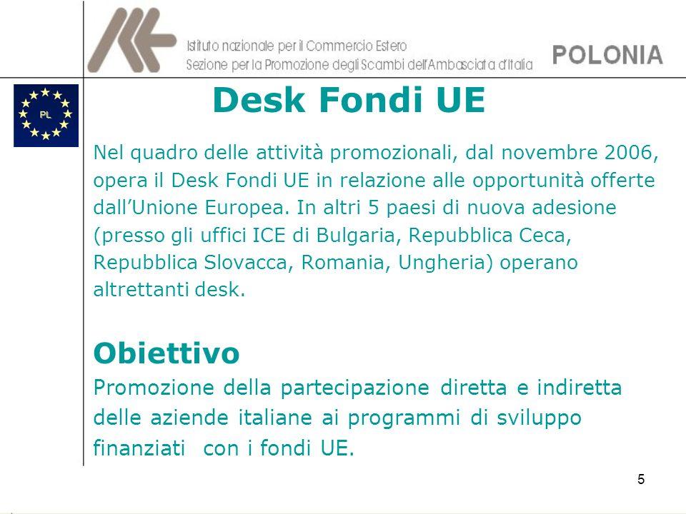5 Desk Fondi UE Nel quadro delle attività promozionali, dal novembre 2006, opera il Desk Fondi UE in relazione alle opportunità offerte dallUnione Eur