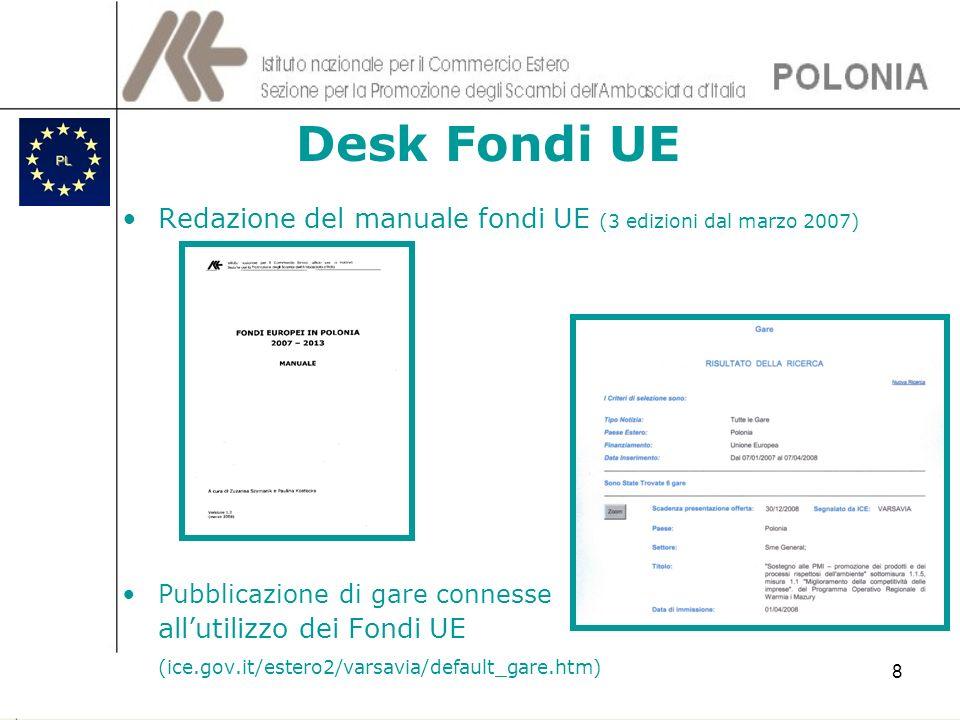 8 Desk Fondi UE Redazione del manuale fondi UE (3 edizioni dal marzo 2007) Pubblicazione di gare connesse allutilizzo dei Fondi UE (ice.gov.it/estero2