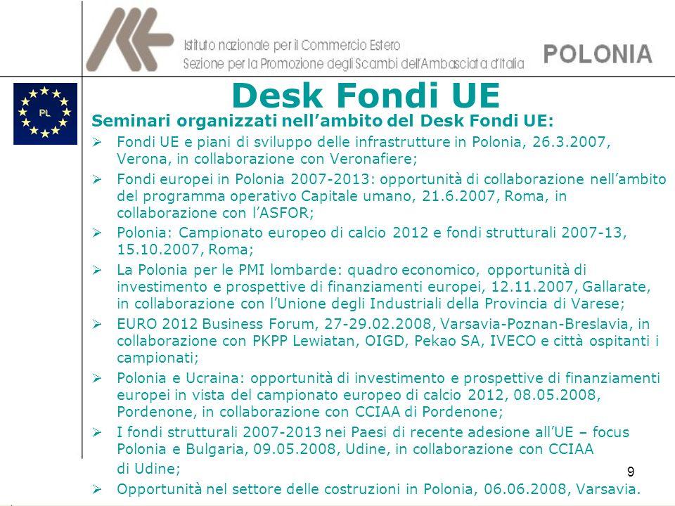 9 Desk Fondi UE Seminari organizzati nellambito del Desk Fondi UE: Fondi UE e piani di sviluppo delle infrastrutture in Polonia, 26.3.2007, Verona, in