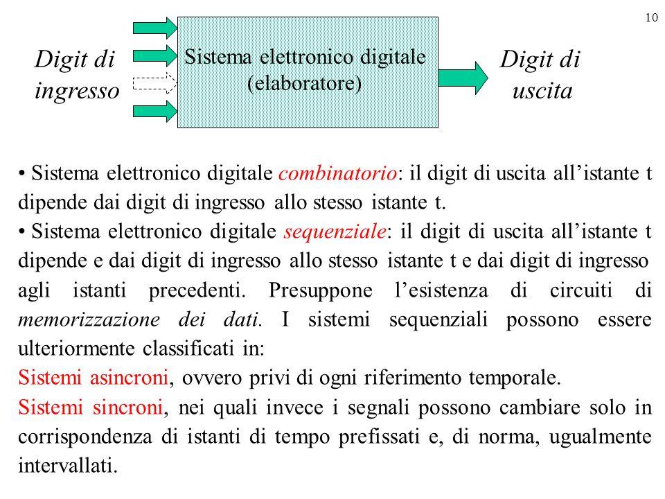 10 Sistema elettronico digitale (elaboratore) Digit di ingresso Digit di uscita Sistema elettronico digitale combinatorio: il digit di uscita allistan