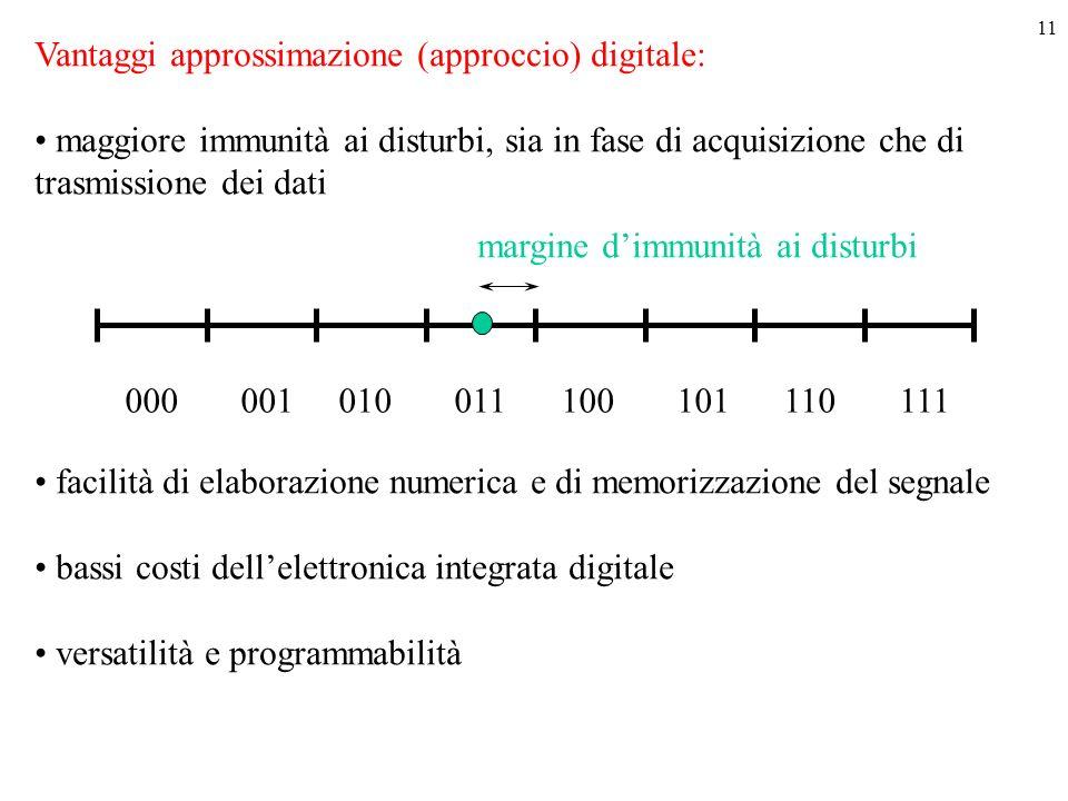 11 Vantaggi approssimazione (approccio) digitale: maggiore immunità ai disturbi, sia in fase di acquisizione che di trasmissione dei dati facilità di