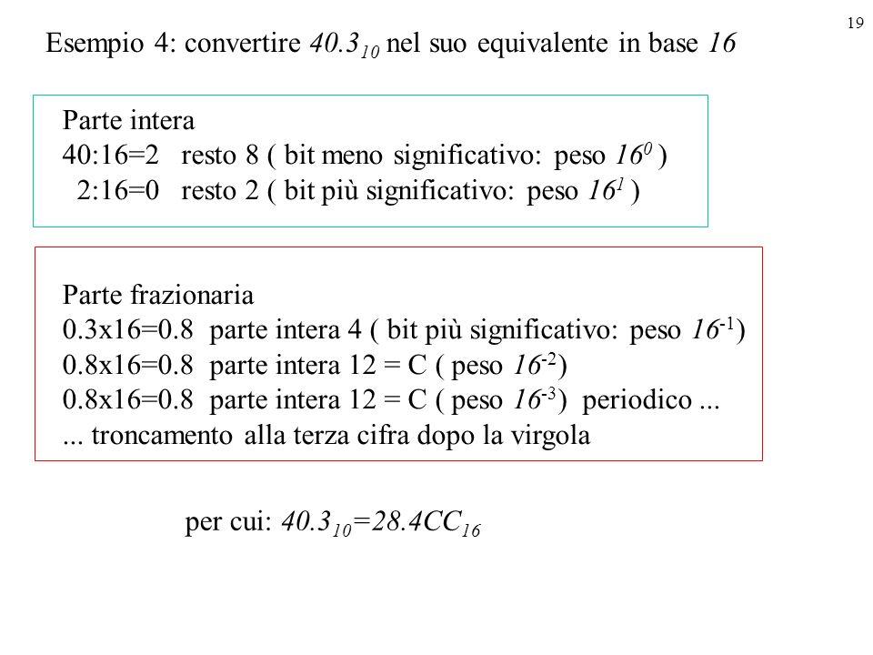 19 Esempio 4: convertire 40.3 10 nel suo equivalente in base 16 Parte intera 40:16=2 resto 8 ( bit meno significativo: peso 16 0 ) 2:16=0 resto 2 ( bi