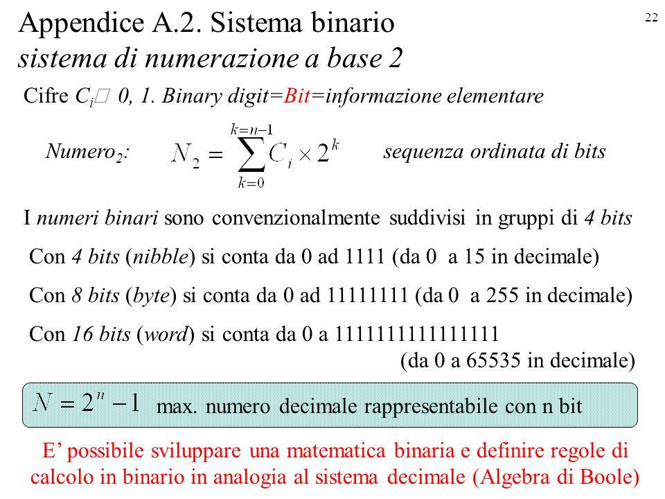 22 Appendice A.2. Sistema binario sistema di numerazione a base 2 Cifre C i 0, 1. Binary digit=Bit=informazione elementare Numero 2 : I numeri binari
