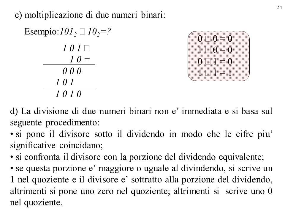 24 c) moltiplicazione di due numeri binari: 1 0 1 1 0 = 0 0 0 1 0 1 1 0 1 0 Esempio:101 2 10 2 =? 0 0 = 0 1 0 = 0 0 1 = 0 1 1 = 1 d) La divisione di d