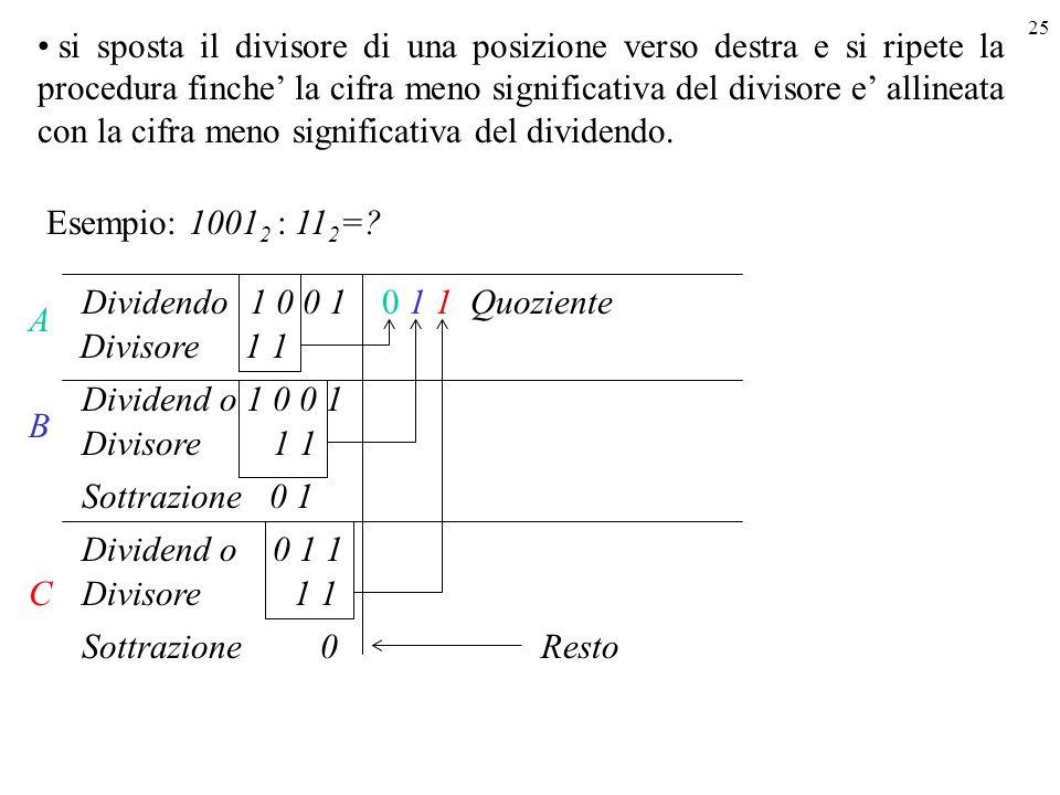 25 Dividendo1 0 0 1 0 1 1 Quoziente Esempio: 1001 2 : 11 2 =? A Divisore 1 1 si sposta il divisore di una posizione verso destra e si ripete la proced