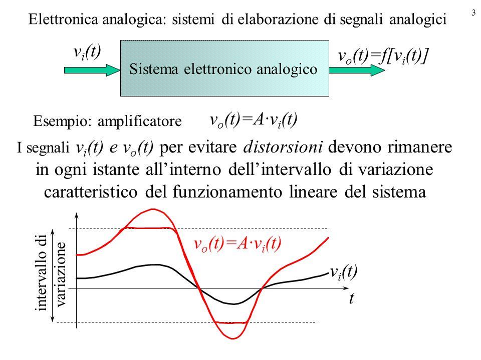 3 Elettronica analogica: sistemi di elaborazione di segnali analogici Sistema elettronico analogico v i (t) v o (t)=f[v i (t)] Esempio: amplificatore