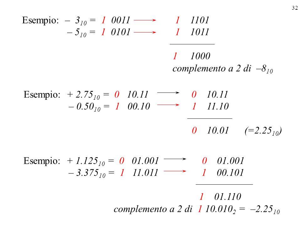 32 Esempio: – 3 10 = 1 0011 1 1101 – 5 10 = 1 0101 1 1011 1 1000 complemento a 2 di –8 10 Esempio: + 2.75 10 = 0 10.11 0 10.11 – 0.50 10 = 1 00.10 1 1