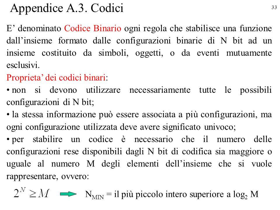 33 Appendice A.3. Codici E denominato Codice Binario ogni regola che stabilisce una funzione dallinsieme formato dalle configurazioni binarie di N bit