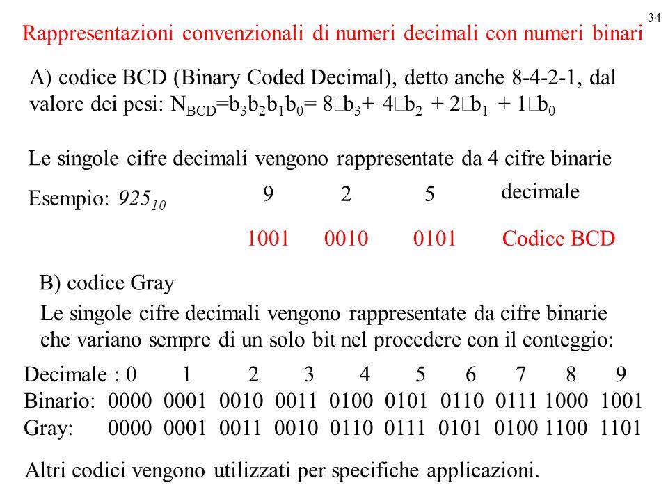 34 A) codice BCD (Binary Coded Decimal), detto anche 8-4-2-1, dal valore dei pesi: N BCD =b 3 b 2 b 1 b 0 = 8 b 3 + 4 b 2 + 2 b 1 + 1 b 0 Le singole c