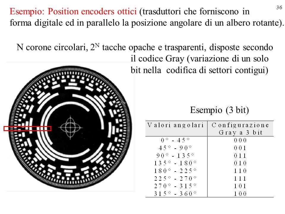 36 Esempio: Position encoders ottici (trasduttori che forniscono in forma digitale ed in parallelo la posizione angolare di un albero rotante). N coro