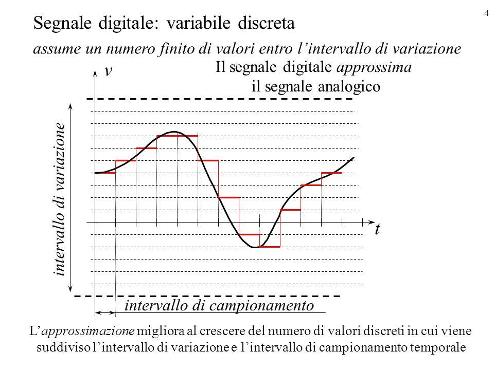 4 Segnale digitale: variabile discreta assume un numero finito di valori entro lintervallo di variazione t v intervallo di variazione Lapprossimazione