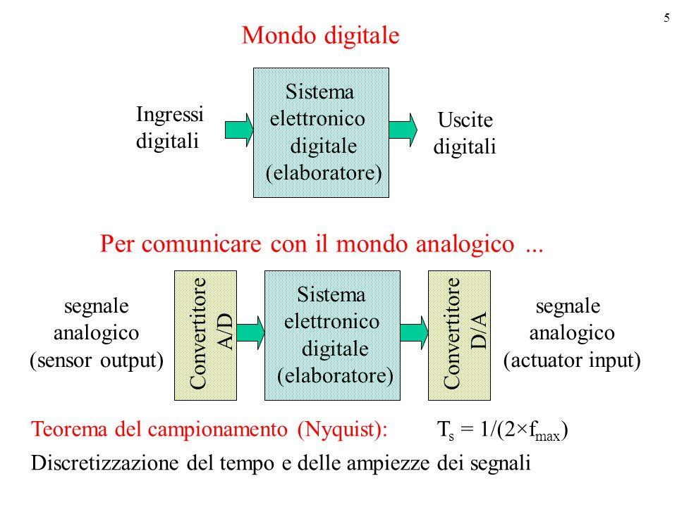 5 Sistema elettronico digitale (elaboratore) Convertitore A/D Convertitore D/A segnale analogico (sensor output) segnale analogico (actuator input) Si
