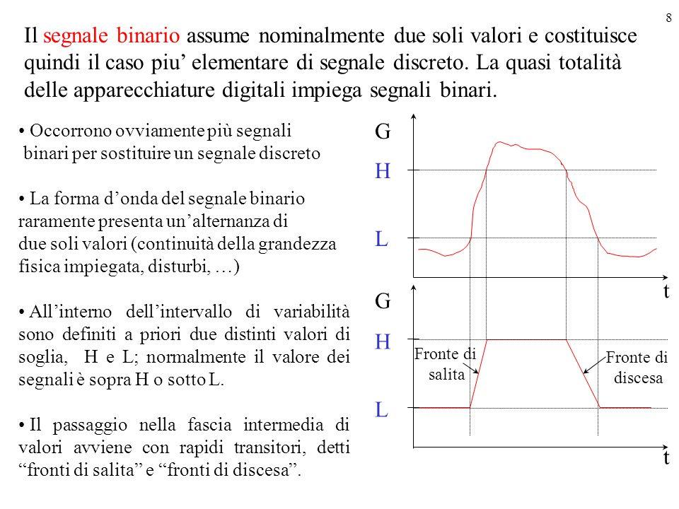 8 Il segnale binario assume nominalmente due soli valori e costituisce quindi il caso piu elementare di segnale discreto. La quasi totalità delle appa