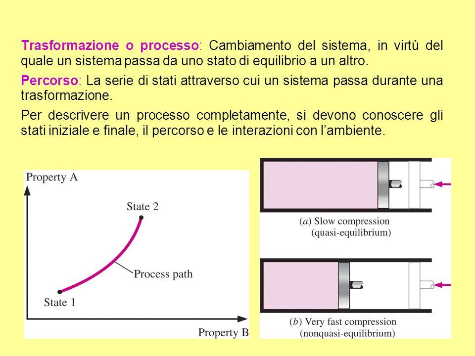 Le trasformazioni si possono descrivere attraverso i diagrammi di stato le cui coordinate sono le proprietà termodinamiche: temperatura T, pressione P e volume V (o volume specifico v).