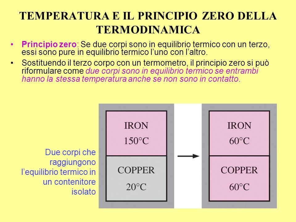 Unità di misura della temperatura Le unità di misura accettate per la temperatura sono il kelvin (simbolo K) e il grado Celsius (simbolo °C) Le due unità di misura sono dimensionalmente omogenee e pertanto nel SI la temperatura si può esprimere sia in K che in °C.
