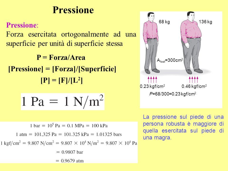 Equazione di stato p, V, T (grandezze di stato) Sperimentalmente si è trovato che le grandezze che caratterizzano lo stato termodinamico di un sistema non sono indipendenti tra di loro ma sono legate da una relazione detta EQUAZIONE DI STATO.