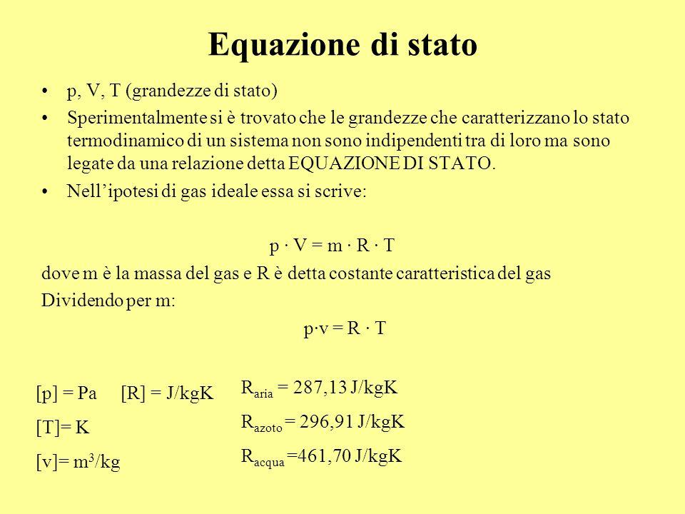 Energia Lenergia è una proprietà estensiva di un sistema e può variare secondo tre diverse modalità: a) Modalità calore b) Modalità lavoro c) A seguito di trasferimento di massa non realizzabile in un sistema chiuso (confini impermeabili alla massa).