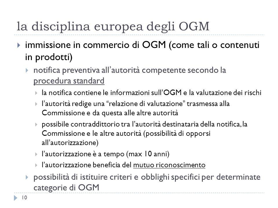 la disciplina europea degli OGM immissione in commercio di OGM (come tali o contenuti in prodotti) notifica preventiva allautorità competente secondo