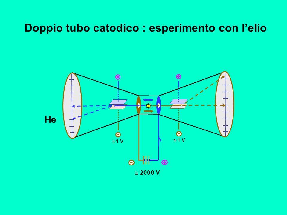 2000 V 1 V He Doppio tubo catodico : esperimento con lelio