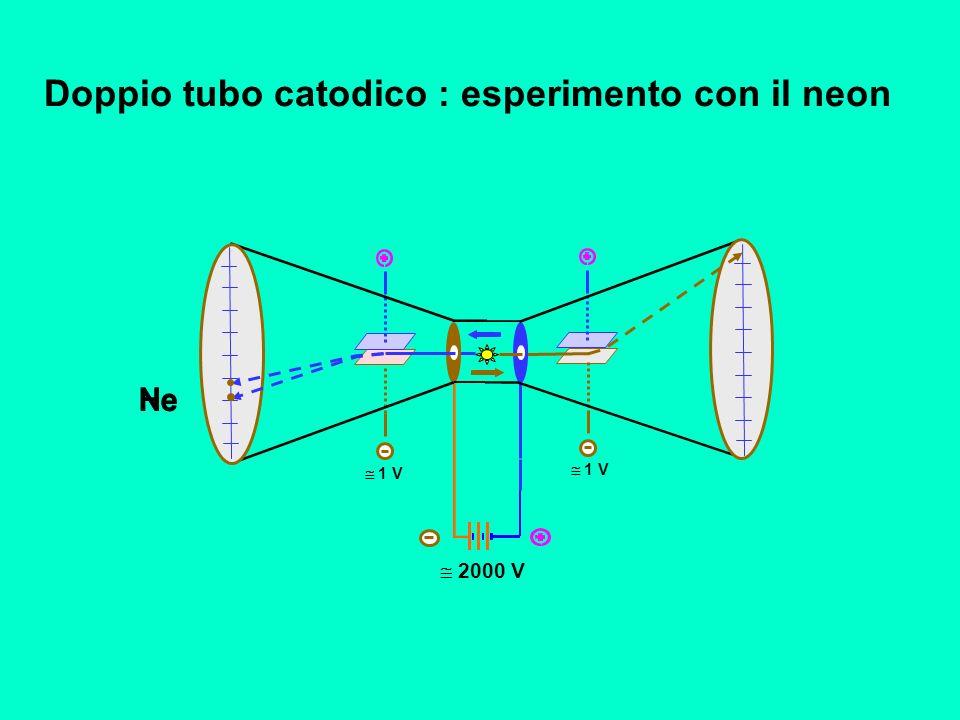 2000 V 1 V He Ne Doppio tubo catodico : esperimento con il neon