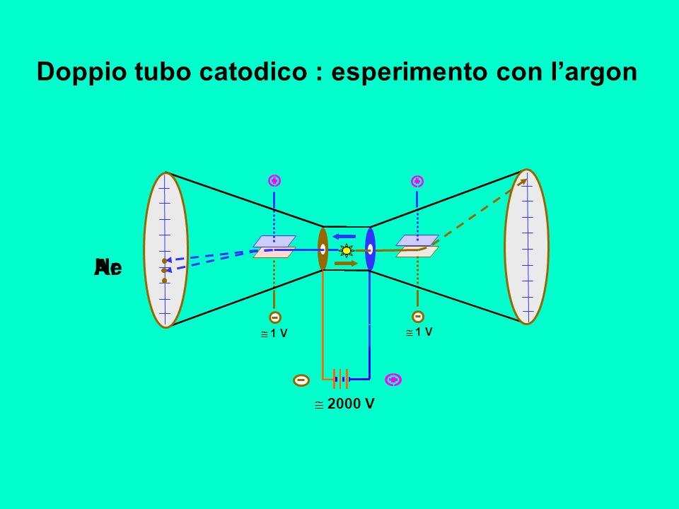 2000 V 1 V Ne Ar Doppio tubo catodico : esperimento con largon