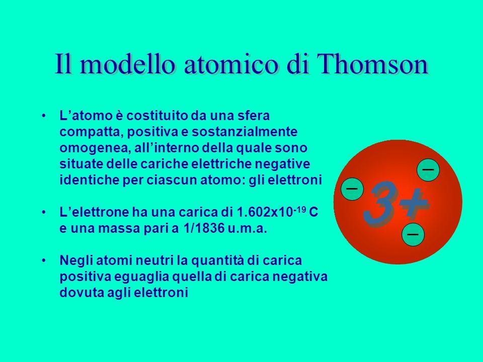 Il modello atomico di Thomson Latomo è costituito da una sfera compatta, positiva e sostanzialmente omogenea, allinterno della quale sono situate dell