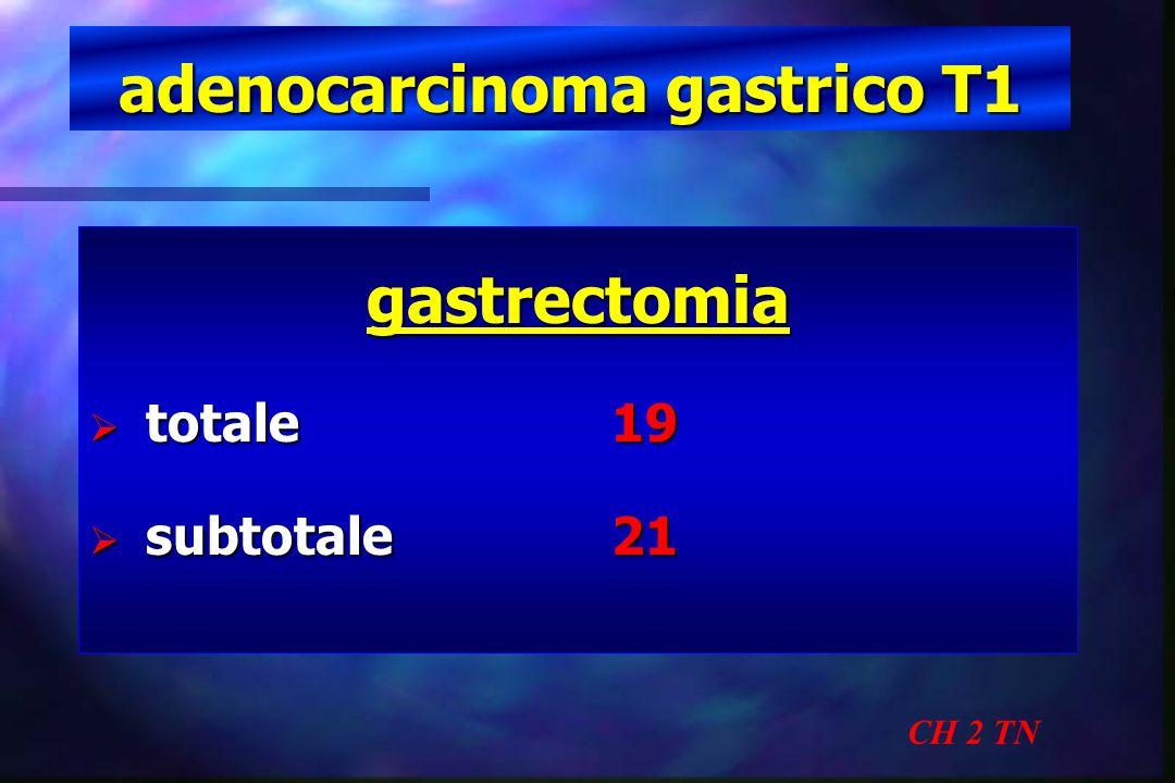 adenocarcinoma gastrico T1 CH 2 TN gastrectomia totale 19 totale 19 subtotale21 subtotale21