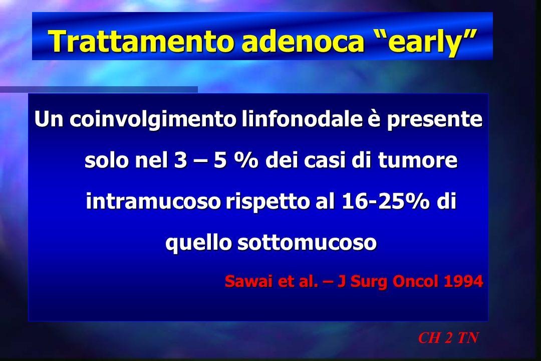 Trattamento adenoca early CH 2 TN Un coinvolgimento linfonodale è presente solo nel 3 – 5 % dei casi di tumore intramucoso rispetto al 16-25% di quell