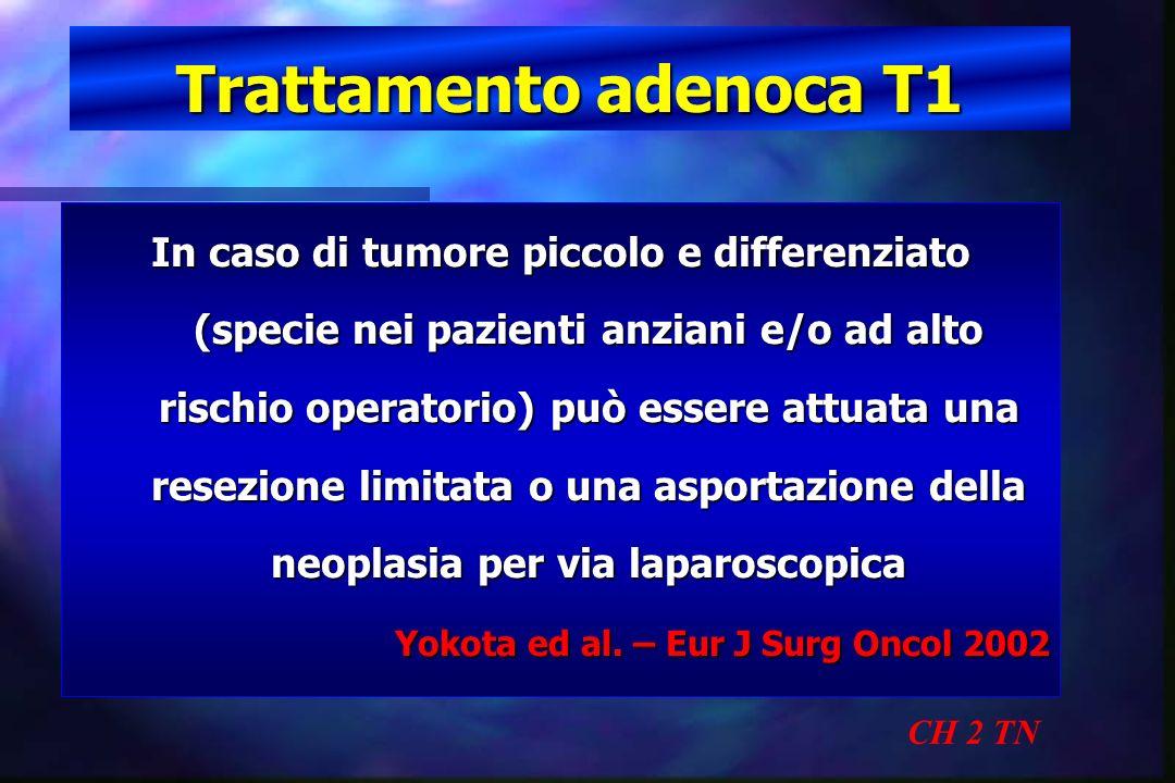 Trattamento adenoca T1 CH 2 TN In caso di tumore piccolo e differenziato (specie nei pazienti anziani e/o ad alto rischio operatorio) può essere attua
