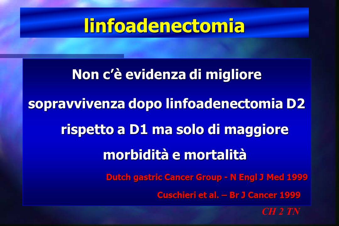 linfoadenectomia CH 2 TN Non cè evidenza di migliore sopravvivenza dopo linfoadenectomia D2 rispetto a D1 ma solo di maggiore morbidità e mortalità Du